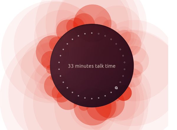 Ubuntu Phone infrographic showing duration of talk