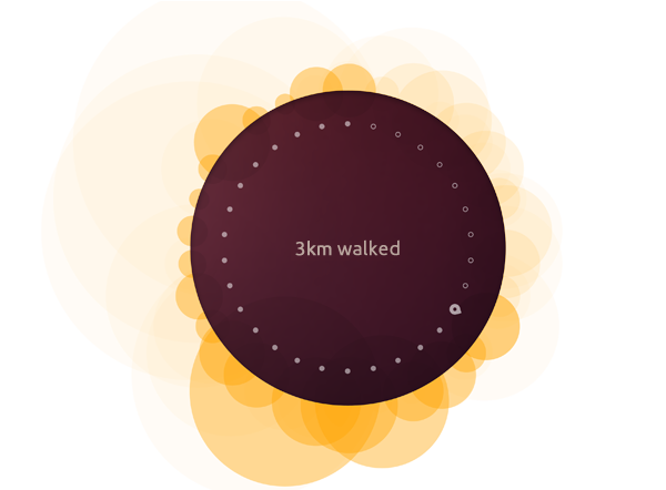 Ubuntu Phone infrographic showing distance walked