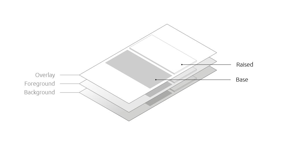Tutorials - Ubuntu UI toolkit palette | Ubuntu Phone