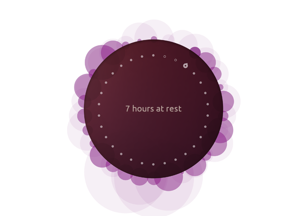 Ubuntu Phone infrographic showing hours at rest