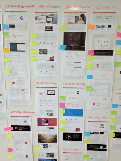 Web pages printed out with post-it notes