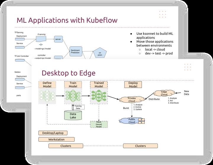 AI, ML and Ubuntu webinar - slides preview