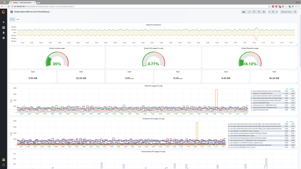 OpenStack logging and monitoring